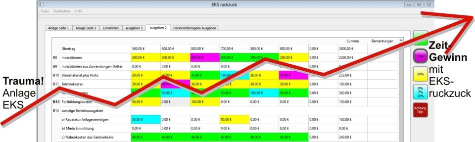 EKSruckzuck die Ausfüllhilfe für die Anlage EKS